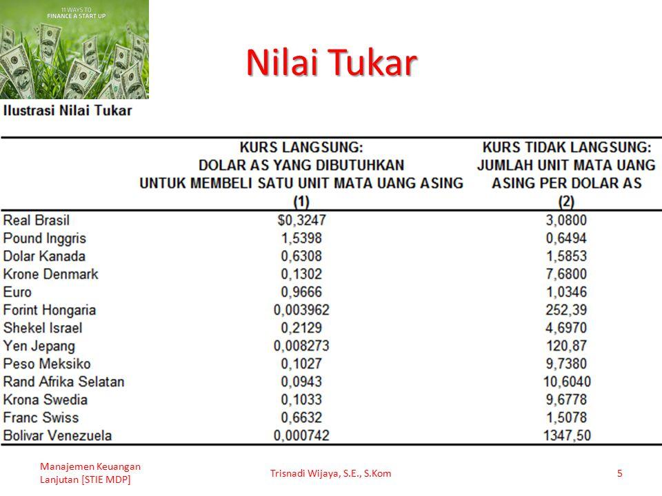Nilai Tukar Manajemen Keuangan Lanjutan [STIE MDP] Trisnadi Wijaya, S.E., S.Kom5