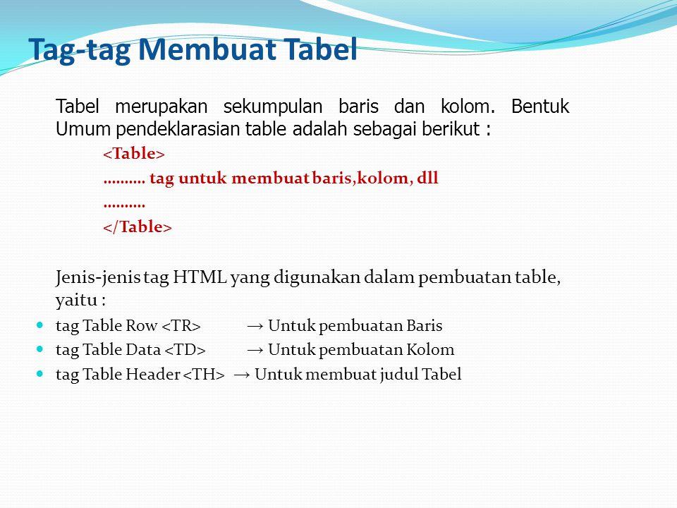 Tag-tag Membuat Tabel Tabel merupakan sekumpulan baris dan kolom. Bentuk Umum pendeklarasian table adalah sebagai berikut : ………. tag untuk membuat bar