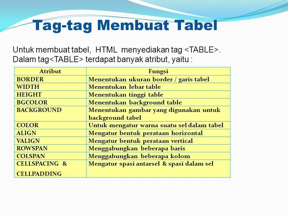 Tag-tag Membuat Tabel Untuk membuat tabel, HTML menyediakan tag. Dalam tag terdapat banyak atribut, yaitu : AtributFungsi BORDERMenentukan ukuran bord
