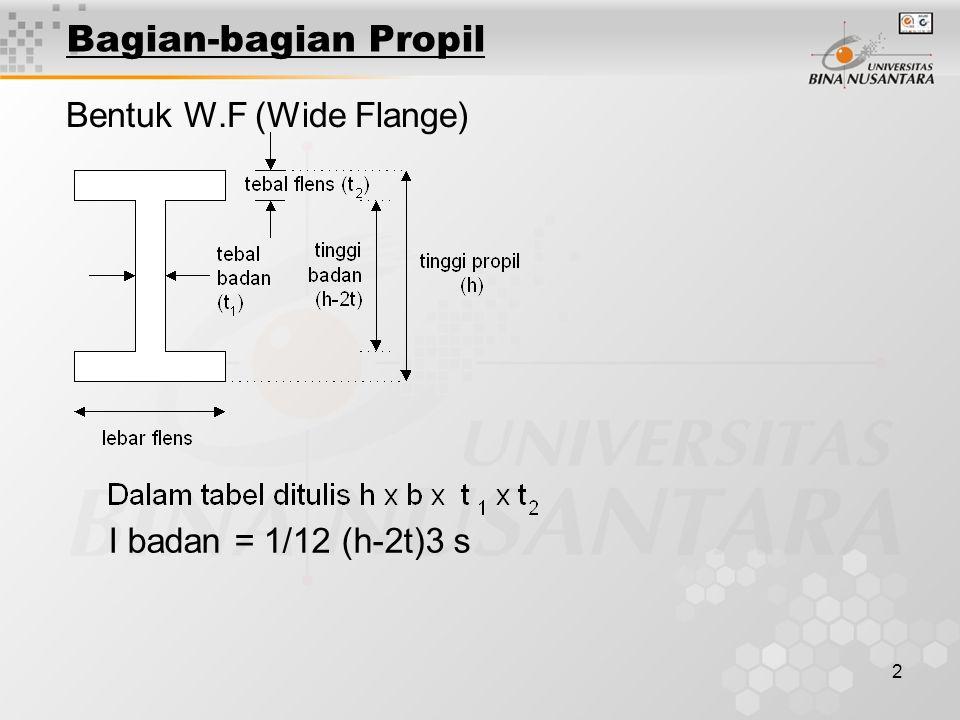 2 Bagian-bagian Propil Bentuk W.F (Wide Flange) I badan = 1/12 (h-2t)3 s