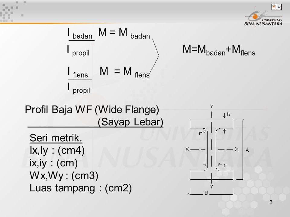 3 I badan M = M badan I propil M=M badan +M flens I flens M = M flens I propil Profil Baja WF (Wide Flange) (Sayap Lebar) Seri metrik. Ix,Iy : (cm4) i