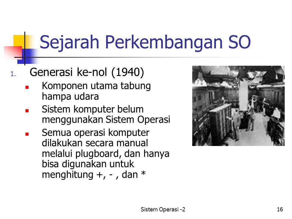 Sistem Operasi -216 Sejarah Perkembangan SO 1.