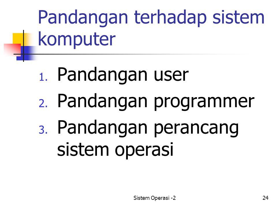Sistem Operasi -224 Pandangan terhadap sistem komputer 1.