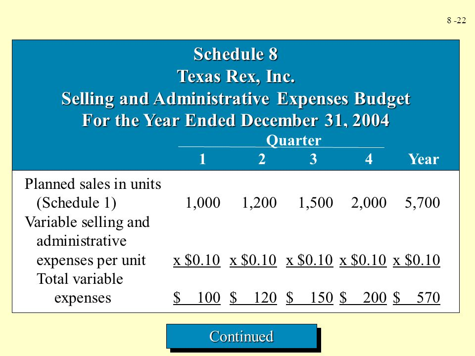 8 -22 Schedule 8 Texas Rex, Inc. Selling and Administrative Expenses Budget For the Year Ended December 31, 2004 Quarter 1 2 3 4 Year Planned sales in