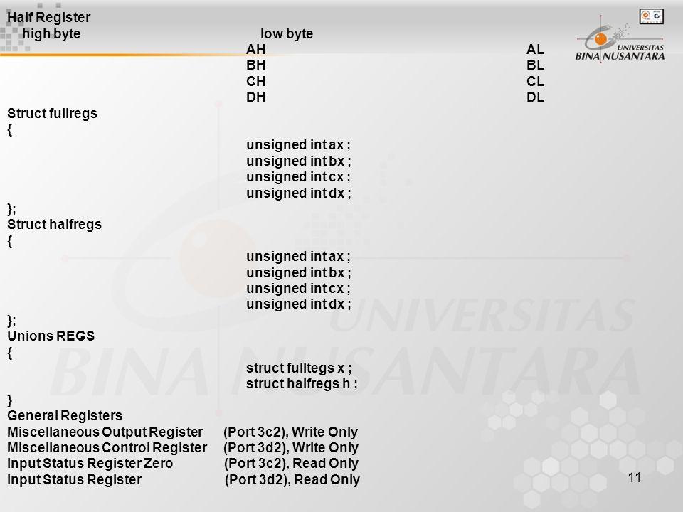 11 Half Register high byte low byte AH AL BH BL CH CL DH DL Struct fullregs { unsigned int ax ; unsigned int bx ; unsigned int cx ; unsigned int dx ;