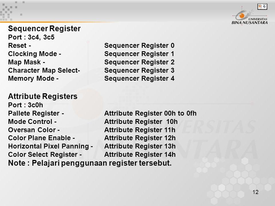 12 Sequencer Register Port : 3c4, 3c5 Reset -Sequencer Register 0 Clocking Mode -Sequencer Register 1 Map Mask -Sequencer Register 2 Character Map Select- Sequencer Register 3 Memory Mode -Sequencer Register 4 Attribute Registers Port : 3c0h Pallete Register -Attribute Register 00h to 0fh Mode Control - Attribute Register 10h Oversan Color - Attribute Register 11h Color Plane Enable - Attribute Register 12h Horizontal Pixel Panning -Attribute Register 13h Color Select Register - Attribute Register 14h Note : Pelajari penggunaan register tersebut.