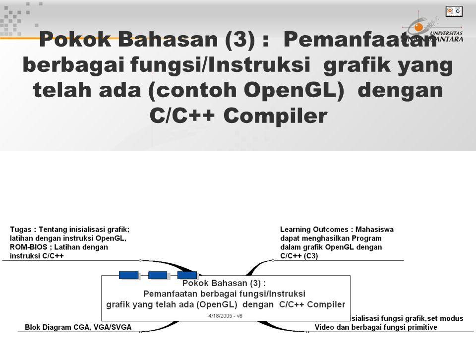 3 Pokok Bahasan (3) : Pemanfaatan berbagai fungsi/Instruksi grafik yang telah ada (contoh OpenGL) dengan C/C++ Compiler