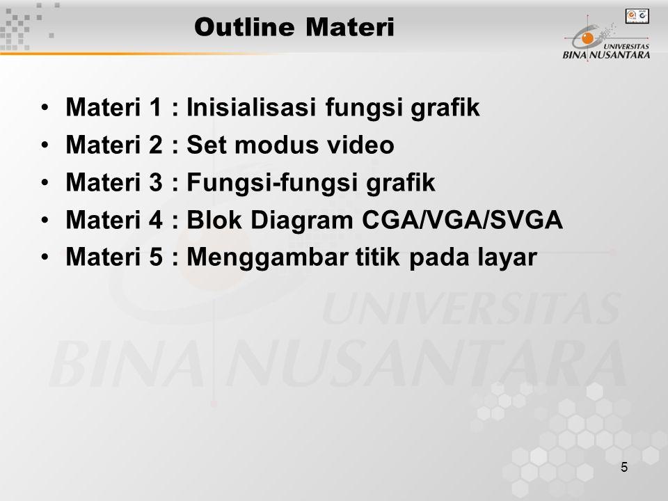 5 Outline Materi Materi 1 : Inisialisasi fungsi grafik Materi 2 : Set modus video Materi 3 : Fungsi-fungsi grafik Materi 4 : Blok Diagram CGA/VGA/SVGA Materi 5 : Menggambar titik pada layar