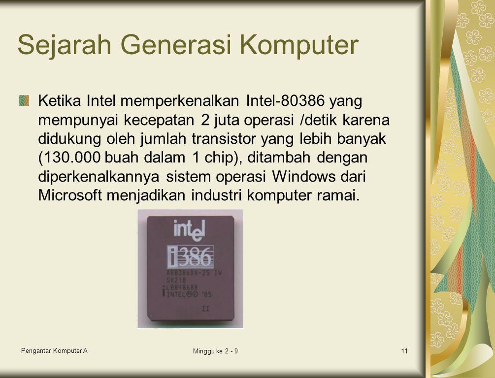 Sejarah Generasi Komputer Ketika Intel memperkenalkan Intel-80386 yang mempunyai kecepatan 2 juta operasi /detik karena didukung oleh jumlah transistor yang lebih banyak (130.000 buah dalam 1 chip), ditambah dengan diperkenalkannya sistem operasi Windows dari Microsoft menjadikan industri komputer ramai.