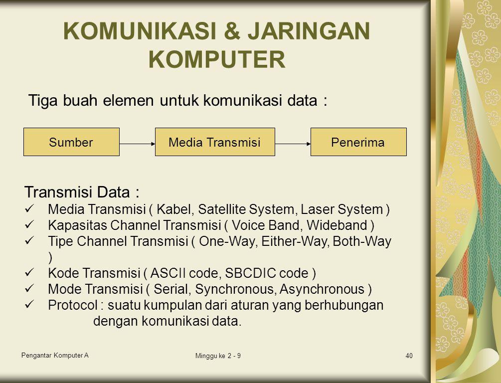 Pengantar Komputer A Minggu ke 2 - 940 KOMUNIKASI & JARINGAN KOMPUTER SumberPenerimaMedia Transmisi Tiga buah elemen untuk komunikasi data : Transmisi Data : Media Transmisi ( Kabel, Satellite System, Laser System ) Kapasitas Channel Transmisi ( Voice Band, Wideband ) Tipe Channel Transmisi ( One-Way, Either-Way, Both-Way ) Kode Transmisi ( ASCII code, SBCDIC code ) Mode Transmisi ( Serial, Synchronous, Asynchronous ) Protocol : suatu kumpulan dari aturan yang berhubungan dengan komunikasi data.
