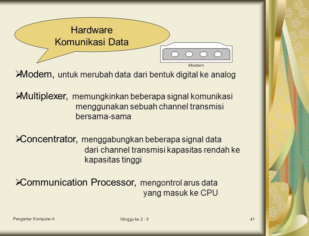 Pengantar Komputer A Minggu ke 2 - 941 Hardware Komunikasi Data  Modem, untuk merubah data dari bentuk digital ke analog  Multiplexer, memungkinkan beberapa signal komunikasi menggunakan sebuah channel transmisi bersama-sama  Concentrator, menggabungkan beberapa signal data dari channel transmisi kapasitas rendah ke kapasitas tinggi  Communication Processor, mengontrol arus data yang masuk ke CPU