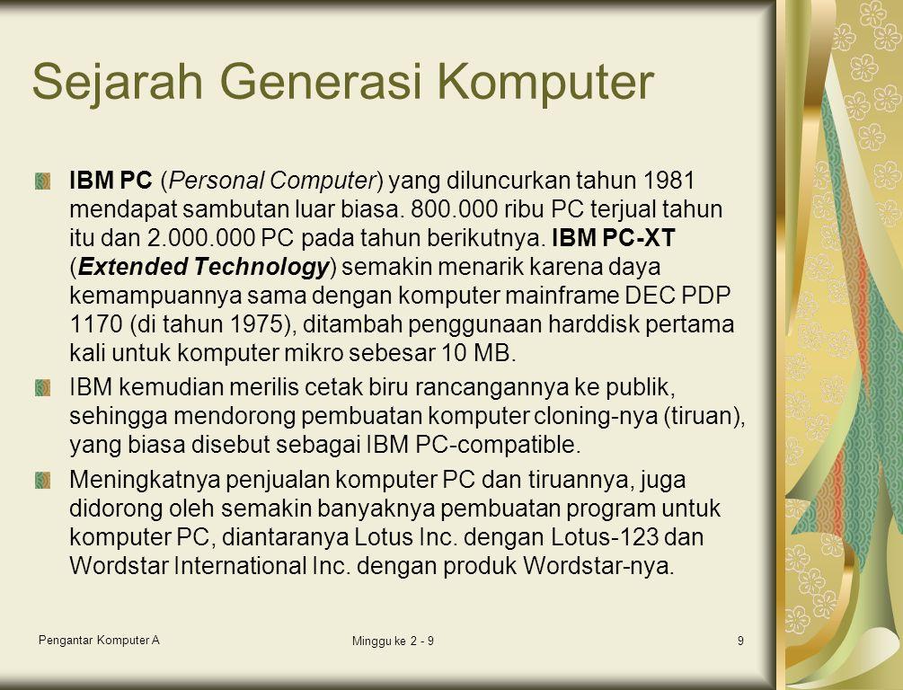 Sejarah Generasi Komputer IBM PC (Personal Computer) yang diluncurkan tahun 1981 mendapat sambutan luar biasa.