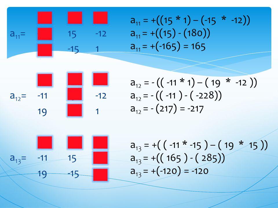 Langkah Ke Tujuh: Mencari Adjoin Matrik K dengan Kofaktor Matriks Adj(K) = (+)a 11 (-)a 21 (+)a 31 (-)a 12 (+)a 22 (-)a 32 (+)a 13 (-)a 23 (+)a 33