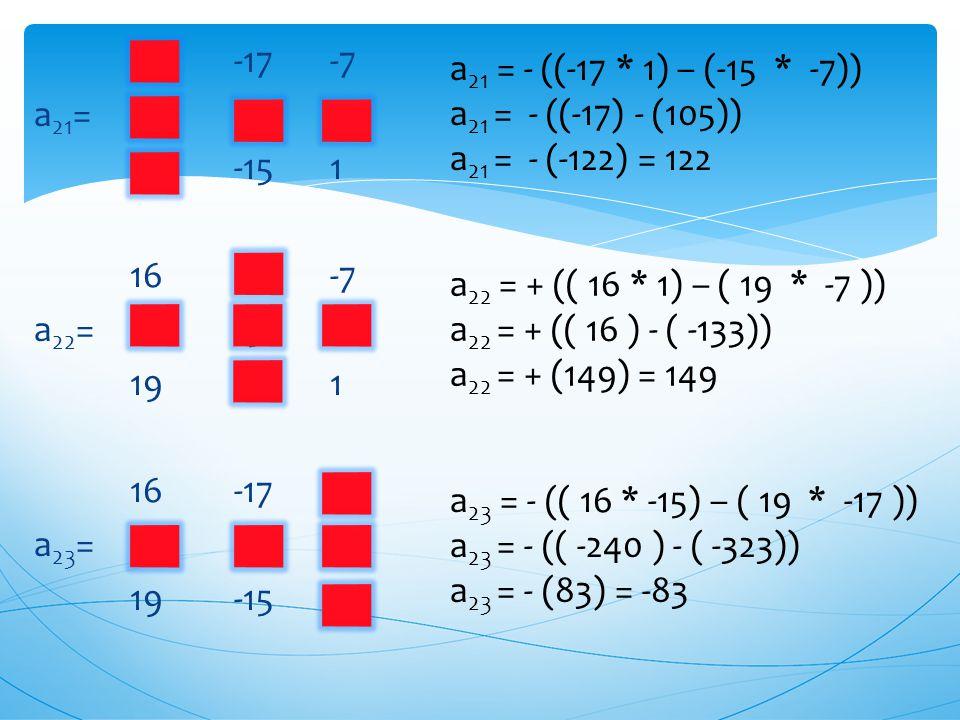 16 -17 -7 a 11 = -11 15 -12 19 -15 1 16 -17 -7 a 12 =-11 15 -12 19 -15 1 16 -17 -7 a 13 =-11 15 -12 19 -15 1 a 11 = +((15 * 1) – (-15 * -12)) a 11 = +