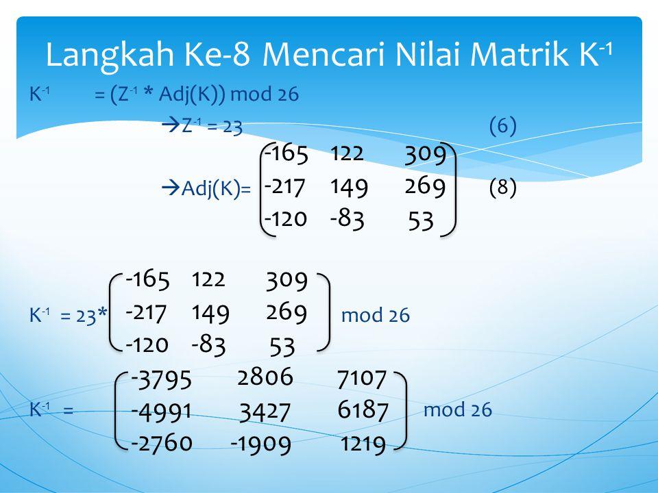 Adjoint dari Matriks Key(K) ( 8) Adj(K) = -165122 309 -217149 269 -120-83 53 Dari Operasi Kofaktor didapat Adjoint dari Matrik Key(K) Yaitu