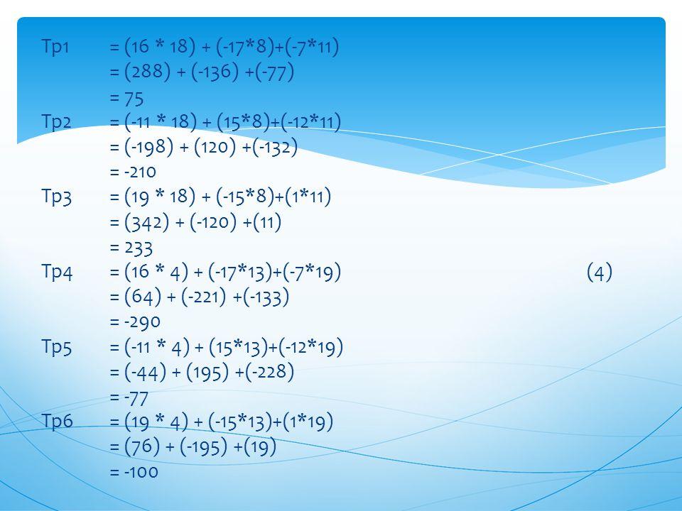 Dik : Plain Text = S I L E N T(1) Dit : Lakukan Enkripsi Jwb: Plain Text = S I L E N T  Misal Index Huruf A = 0  Pn =18 8 11 4 13 19(3) Contoh Key =