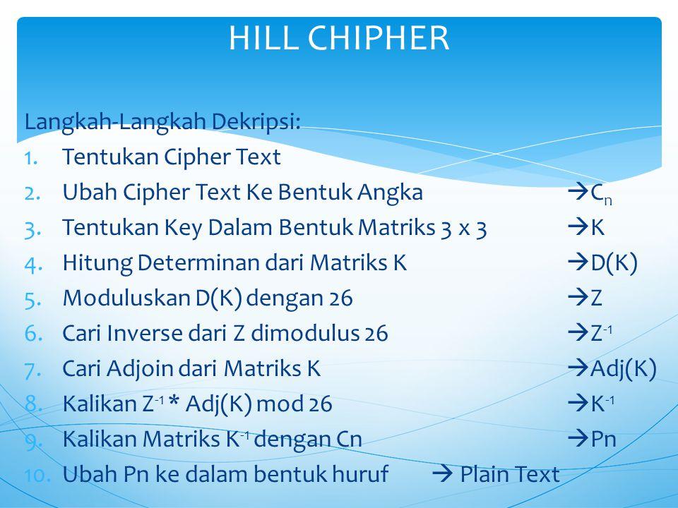 Cipher Text Yang Dihasilkan Dari Kata SILENT Cn = 23 24252214(6) Ciphertext= X Y ZWBE