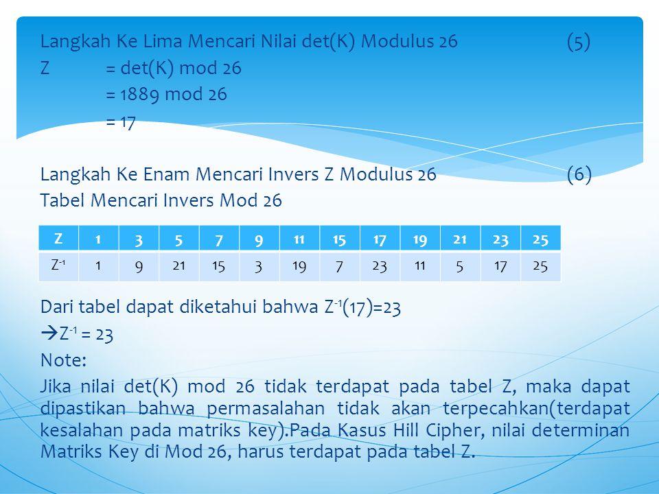 Contoh : Carilah Plain Text dari Ciphertext Dibawah Ini. Ciphertext= X Y ZWBE(1) Cn = 23 24252214(2) (4) 16 -17-7 K=-1115-12 19-151 (3) 16 -17-7 Det(