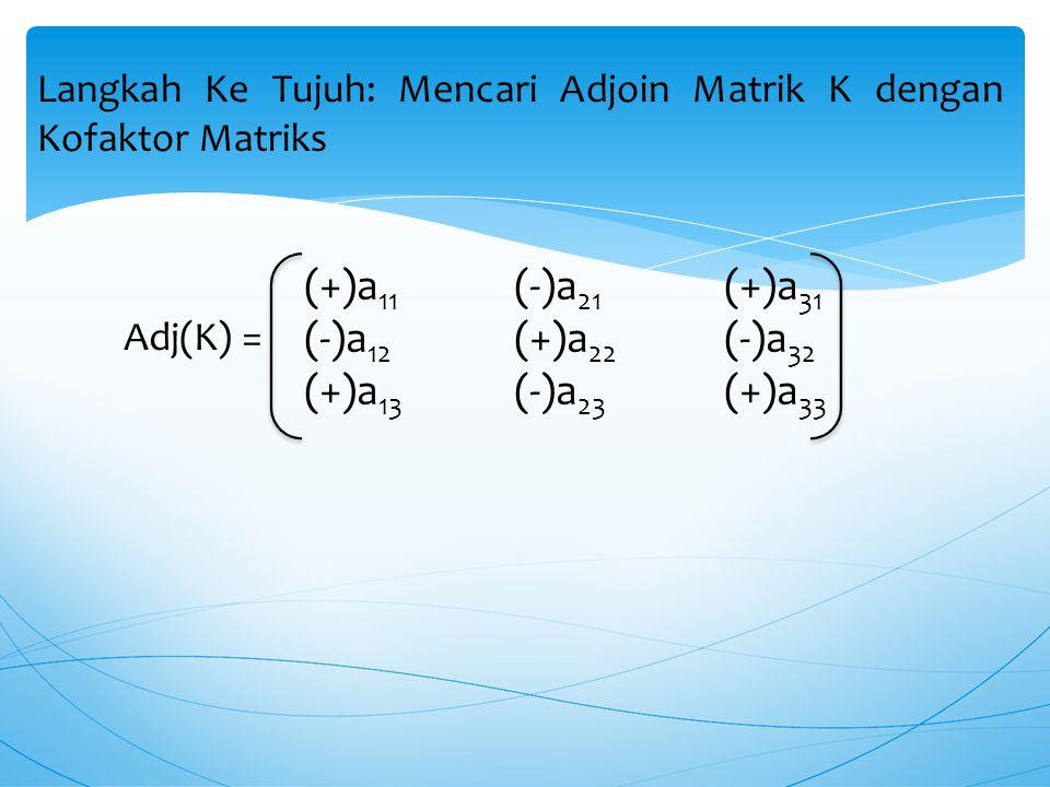Langkah Ke Lima Mencari Nilai det(K) Modulus 26(5) Z= det(K) mod 26 = 1889 mod 26 = 17 Langkah Ke Enam Mencari Invers Z Modulus 26(6) Tabel Mencari In