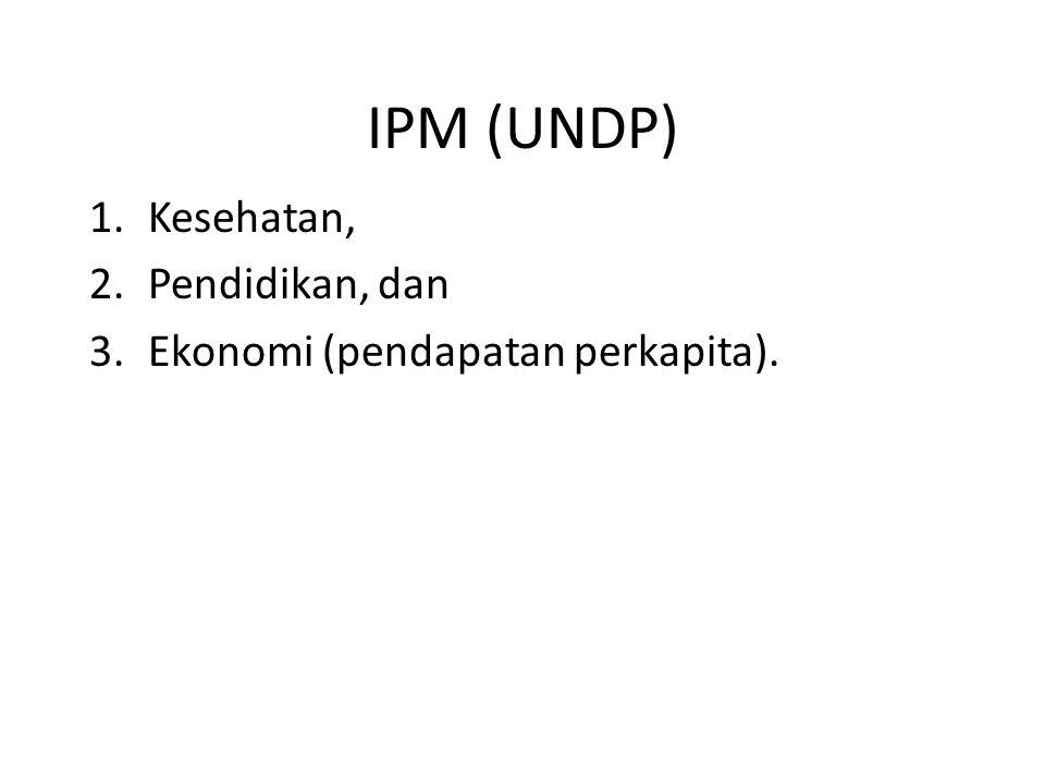 IPM (UNDP) 1.Kesehatan, 2.Pendidikan, dan 3.Ekonomi (pendapatan perkapita).