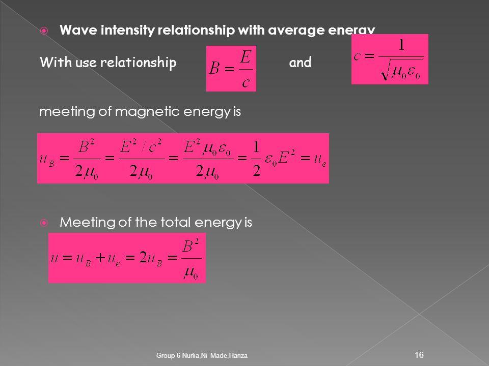 Hubungan Intensitas Gelombang dengan Energi Rata-rata Dengan menggunakan hubungan dan rapat energi magnetik adalah Rapat energi total adalah 15 Group