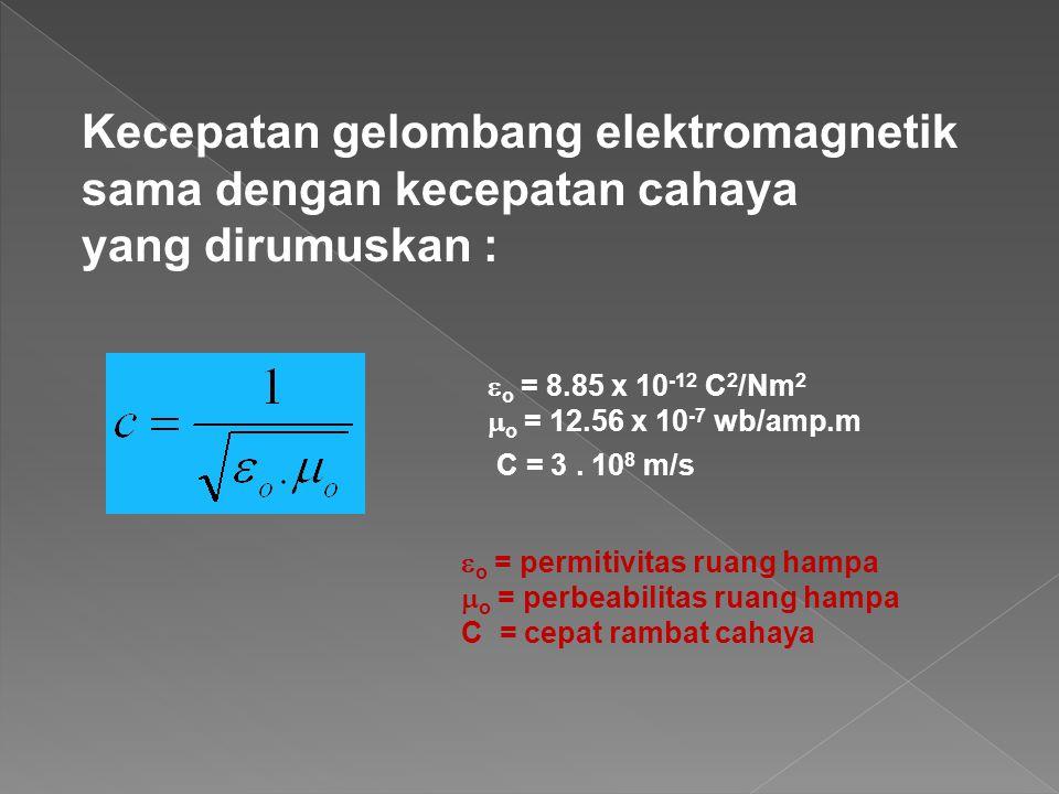 Gelombang elektromagnetik adalah fungsi sinus, bersifat aditif. y = A sin (2  t +  ) y = electrical or magnetic field strength A = amplitude n = fre