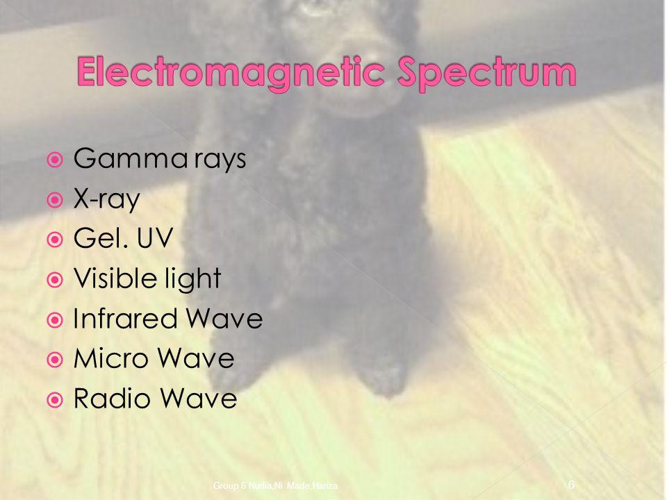 1. Spektrum Elektromagnetik  Gel. Radio  Gel. Mikro  Gel. Inframerah  Cahaya tampak  Gel. UV  Sinar-X  Sinar Gamma 5 Group 6 Nurlia,Ni Made,Har