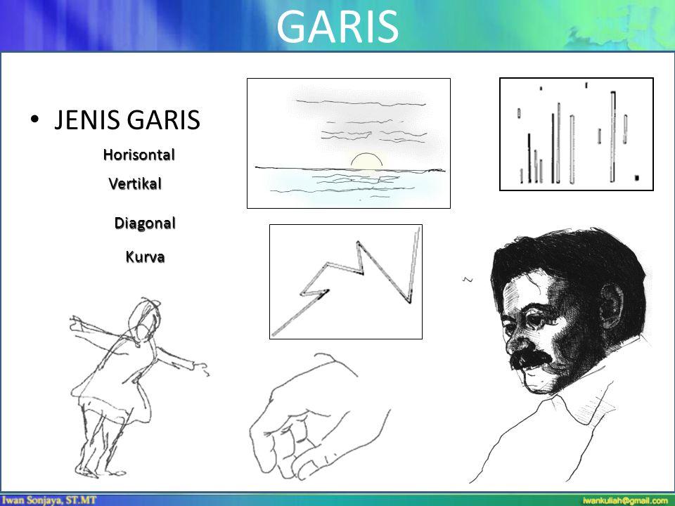 GARIS JENIS GARIS Horisontal Vertikal Diagonal Kurva