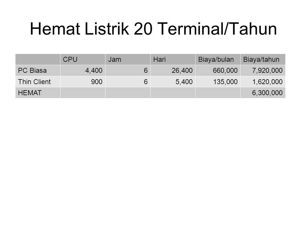 Hemat Listrik 20 Terminal/Tahun CPUJamHariBiaya/bulanBiaya/tahun PC Biasa4,400626,400660,0007,920,000 Thin Client90065,400135,0001,620,000 HEMAT6,300,000