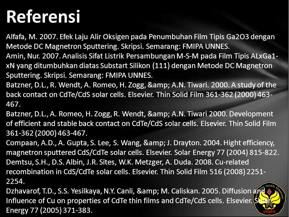 Referensi Alfafa, M. 2007.