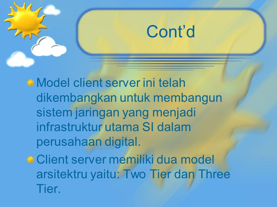 Cont'd Model client server ini telah dikembangkan untuk membangun sistem jaringan yang menjadi infrastruktur utama SI dalam perusahaan digital. Client