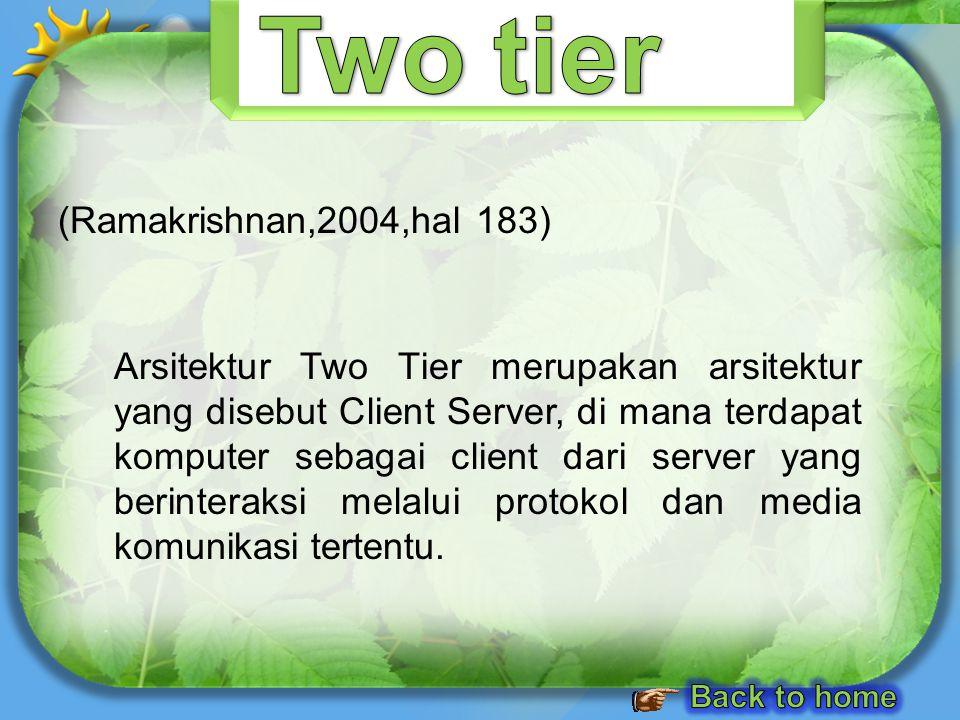 Arsitektur Two Tier merupakan arsitektur yang disebut Client Server, di mana terdapat komputer sebagai client dari server yang berinteraksi melalui pr