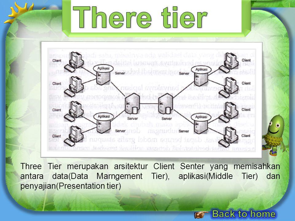Three Tier merupakan arsitektur Client Senter yang memisahkan antara data(Data Marngement Tier), aplikasi(Middle Tier) dan penyajian(Presentation tier