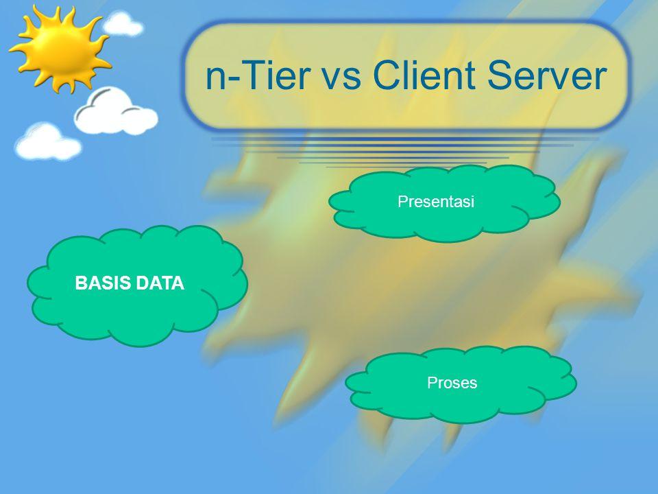 n-Tier vs Client Server BASIS DATA Presentasi Proses