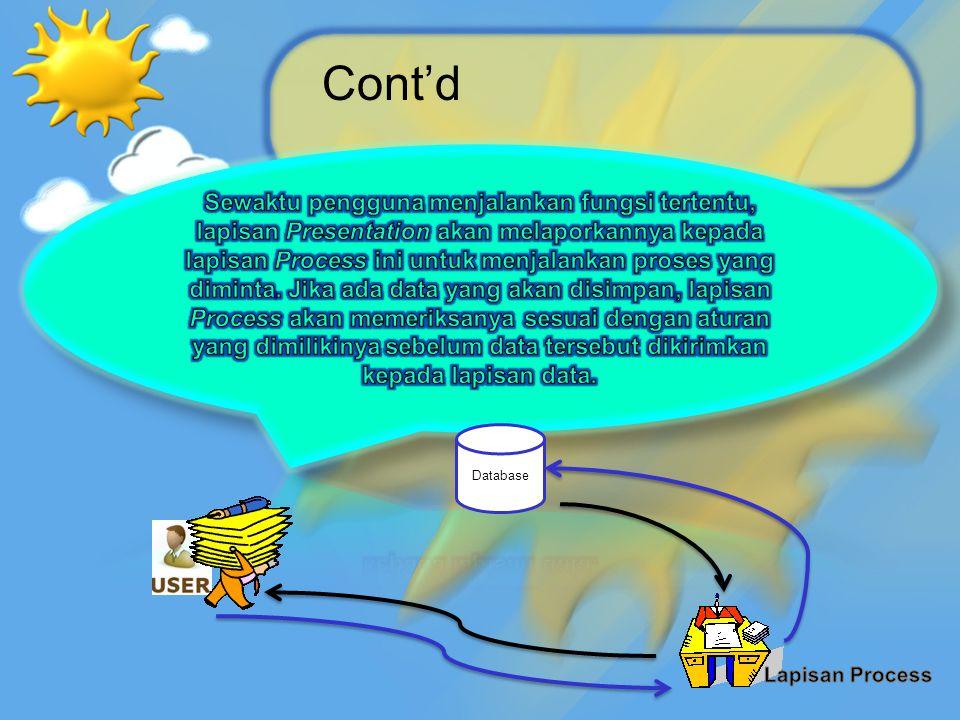 Database Cont'd