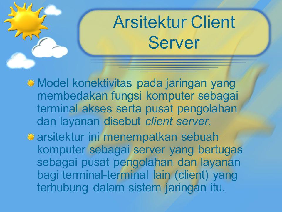 Arsitektur Client Server Model konektivitas pada jaringan yang membedakan fungsi komputer sebagai terminal akses serta pusat pengolahan dan layanan di