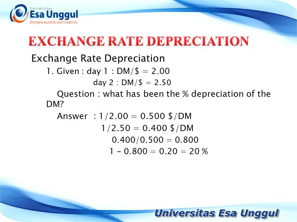 Exchange Rate Depreciation 1.