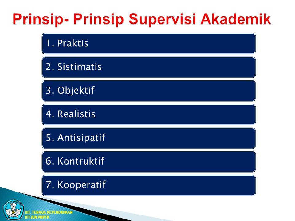 1. Praktis2. Sistimatis3. Objektif4. Realistis5. Antisipatif6. Kontruktif7. Kooperatif DIT. TENAGA KEPENDIDIKAN DITJEN PMPTK