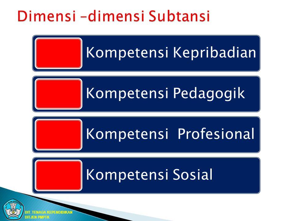 Kompetensi Kepribadian Kompetensi Pedagogik Kompetensi Profesional Kompetensi Sosial DIT. TENAGA KEPENDIDIKAN DITJEN PMPTK