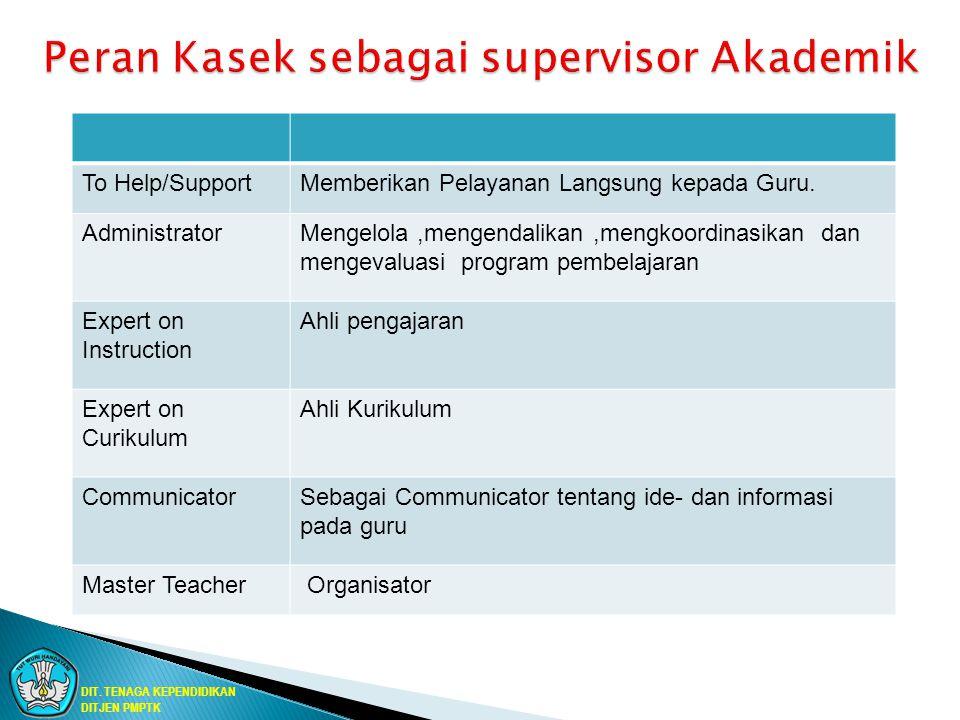 To Help/SupportMemberikan Pelayanan Langsung kepada Guru. AdministratorMengelola,mengendalikan,mengkoordinasikan dan mengevaluasi program pembelajaran