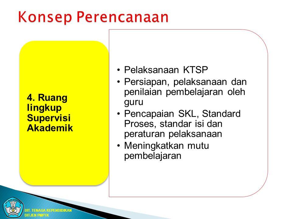 Pelaksanaan KTSP Persiapan, pelaksanaan dan penilaian pembelajaran oleh guru Pencapaian SKL, Standard Proses, standar isi dan peraturan pelaksanaan Me