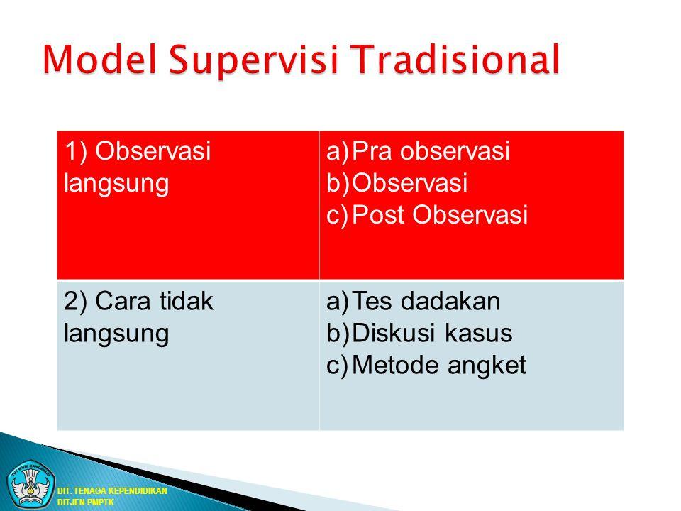 1) Observasi langsung a)Pra observasi b)Observasi c)Post Observasi 2) Cara tidak langsung a)Tes dadakan b)Diskusi kasus c)Metode angket DIT. TENAGA KE