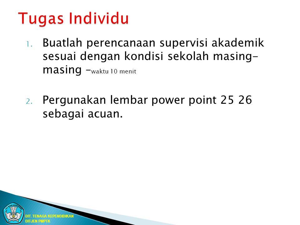 1. Buatlah perencanaan supervisi akademik sesuai dengan kondisi sekolah masing- masing – waktu 10 menit 2. Pergunakan lembar power point 25 26 sebagai