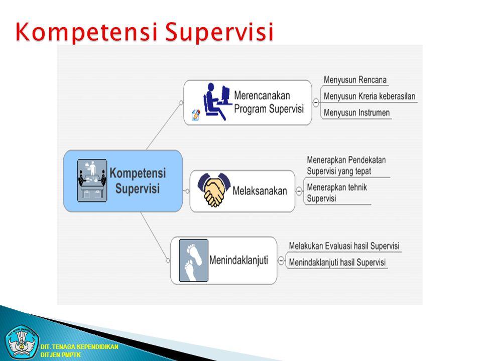 supervisi akademik merupakan serangkaian kegiatan mefasilitasi guru mengembangkan kemampuannya mencapai tujuan pembelajaran.