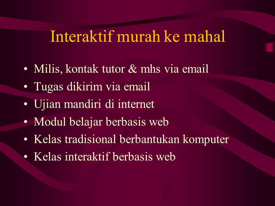 Interaktif murah ke mahal Milis, kontak tutor & mhs via email Tugas dikirim via email Ujian mandiri di internet Modul belajar berbasis web Kelas tradi