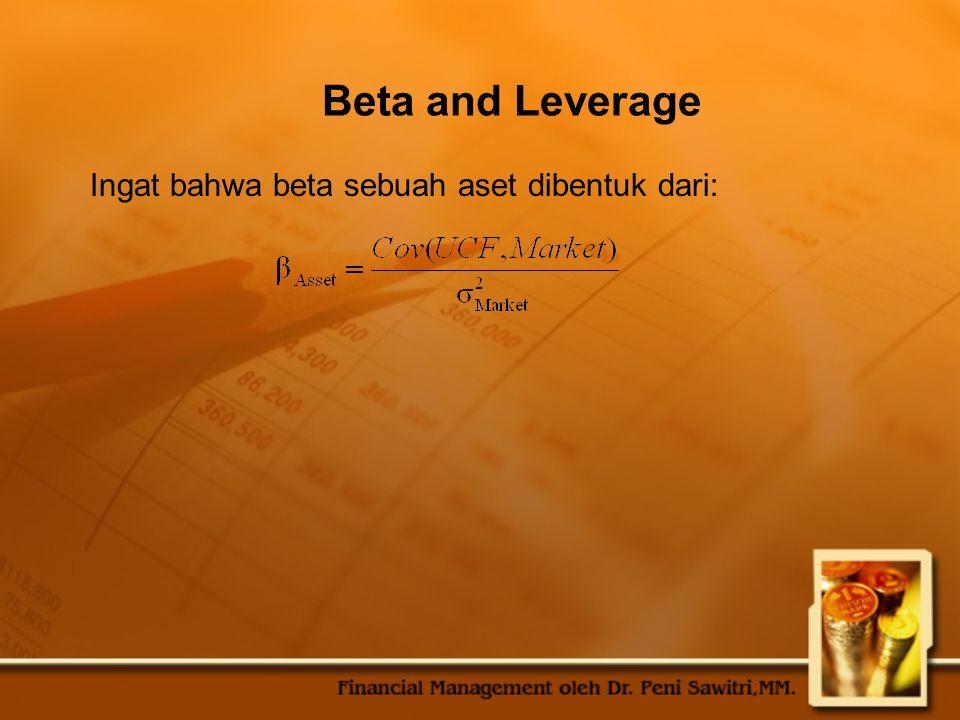 Beta and Leverage Ingat bahwa beta sebuah aset dibentuk dari: