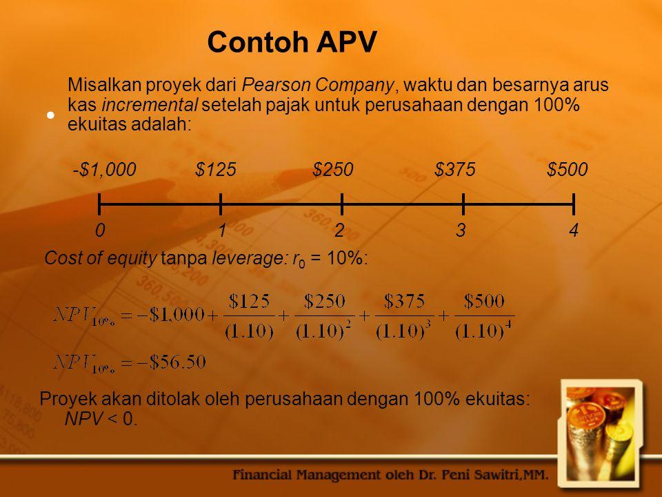 Contoh APV Misalkan proyek dari Pearson Company, waktu dan besarnya arus kas incremental setelah pajak untuk perusahaan dengan 100% ekuitas adalah: -$1,000$125 $250 $375 $500 01 2 3 4 Cost of equity tanpa leverage: r 0 = 10%: Proyek akan ditolak oleh perusahaan dengan 100% ekuitas: NPV < 0.