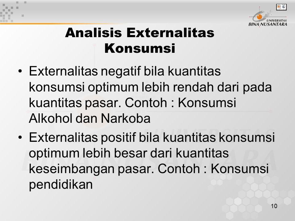 10 Analisis Externalitas Konsumsi Externalitas negatif bila kuantitas konsumsi optimum lebih rendah dari pada kuantitas pasar. Contoh : Konsumsi Alkoh