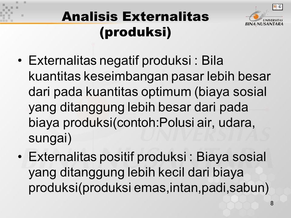 8 Analisis Externalitas (produksi) Externalitas negatif produksi : Bila kuantitas keseimbangan pasar lebih besar dari pada kuantitas optimum (biaya so