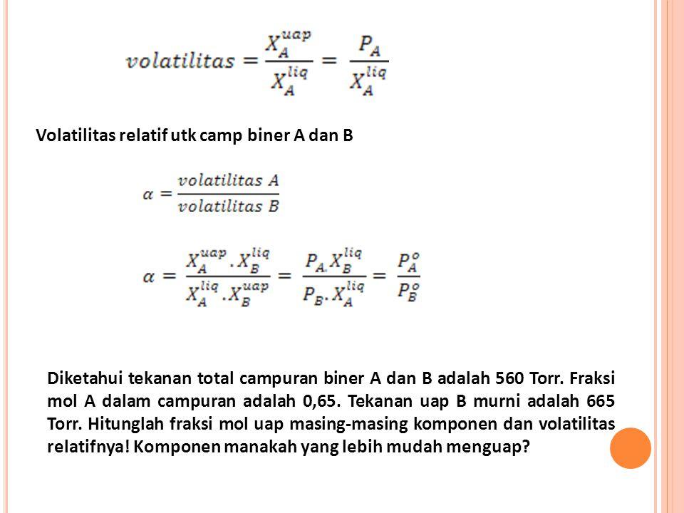Volatilitas relatif utk camp biner A dan B Diketahui tekanan total campuran biner A dan B adalah 560 Torr. Fraksi mol A dalam campuran adalah 0,65. Te